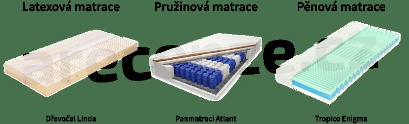 Obrázek materiálů matrací