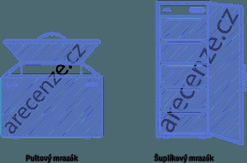 Ukázka typů mrazáků, pultový a šuplíkový