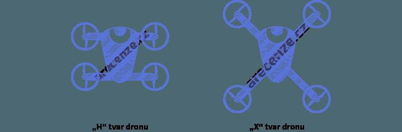 Typy dronov podľa tvaru