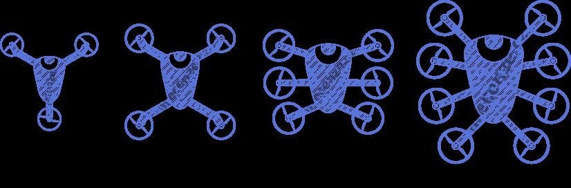 Typy dronov podľa počtu vrtuľ