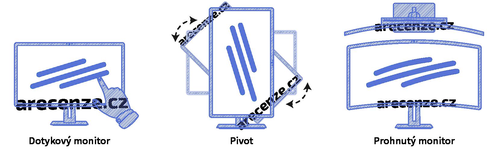Ukážka monitorov s prídavnými funkciami
