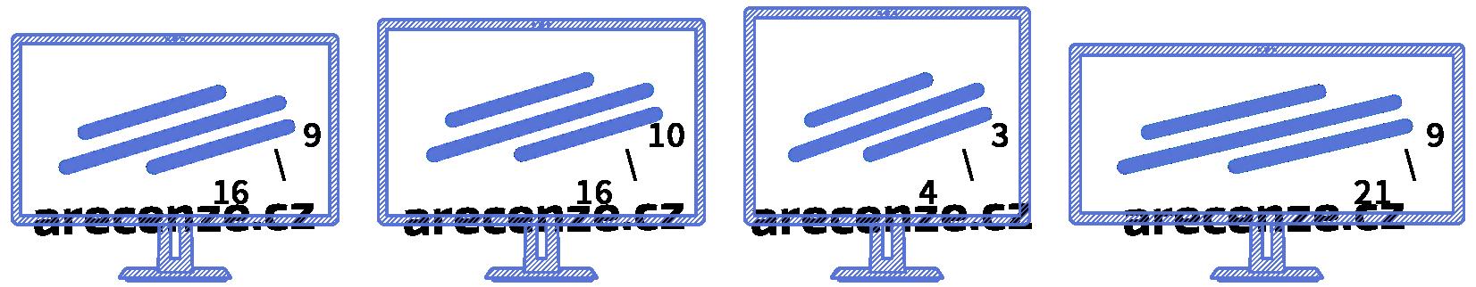 Rôzne pomery strán monitora