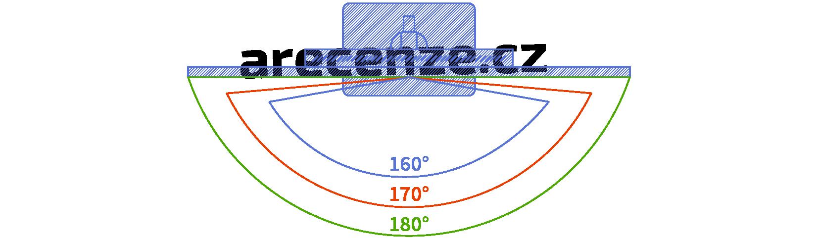 Pozorovacie uhly monitora