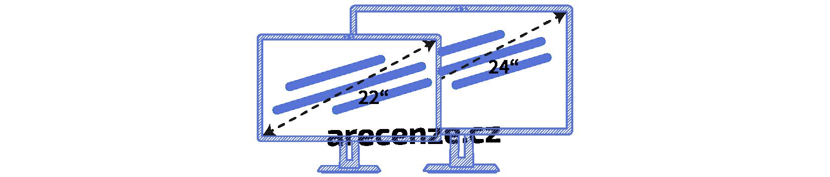 Najčastejšie veľkosti uhlopriečok monitorov